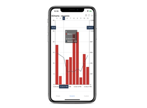 ECharts wrapper build for React Native
